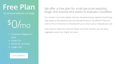 cloudflare-free-plan-1-