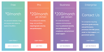 cloudflare-pricing-1-